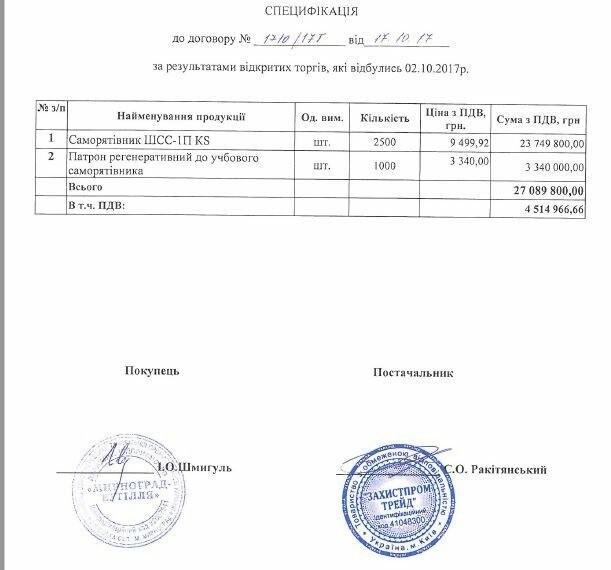«Мирноградуголь» закупили оборудования по завышенным ценам на 27 миллионов гривен, фото-5