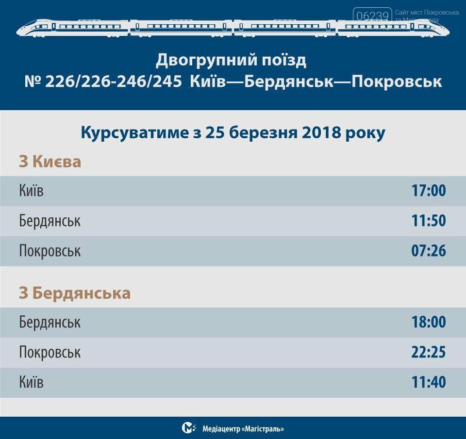 """Поезд """"Киев—Бердянск—Покровск"""" столкнулся с легковушкой на Киевщине , фото-2"""
