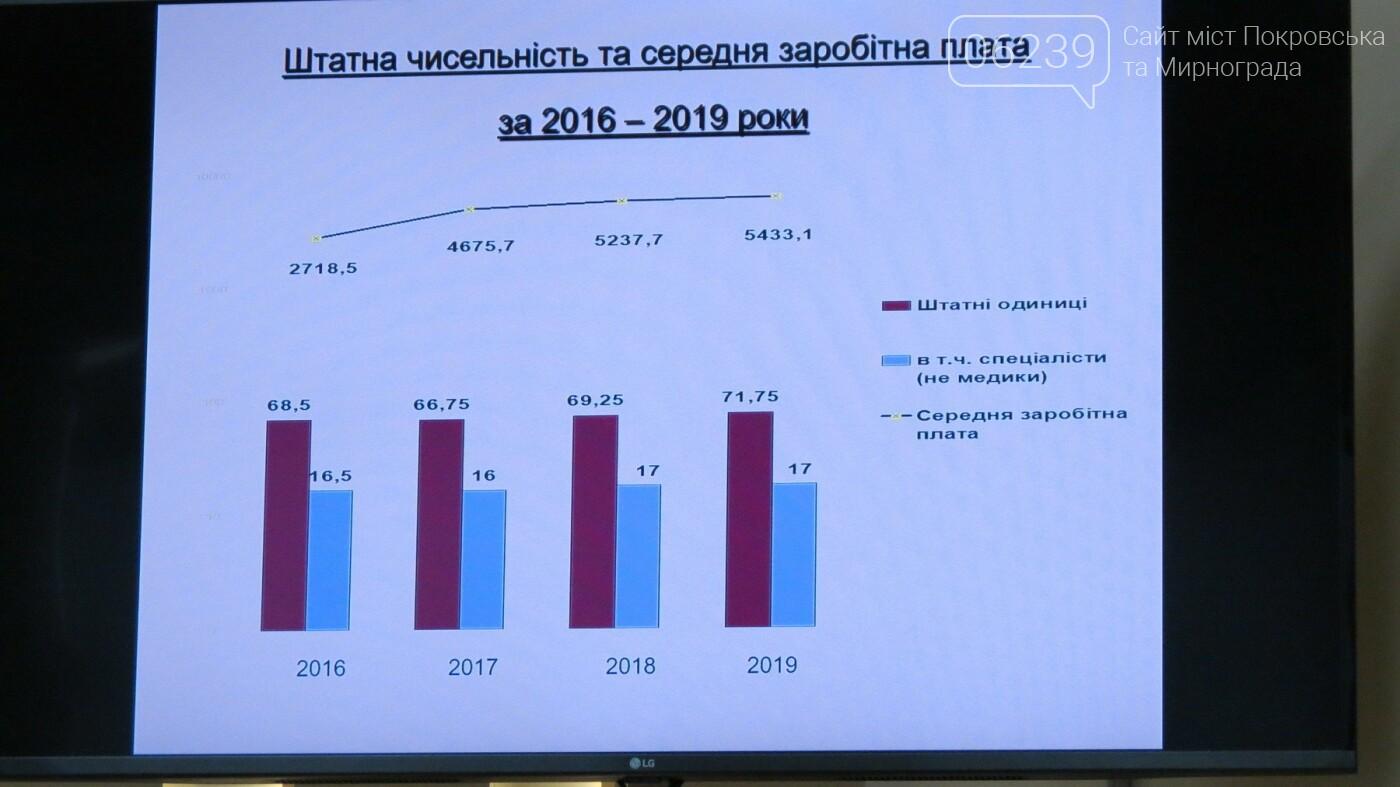 В 2019-м средняя зарплата социального работника Покровска составит 5 433 гривен, фото-2
