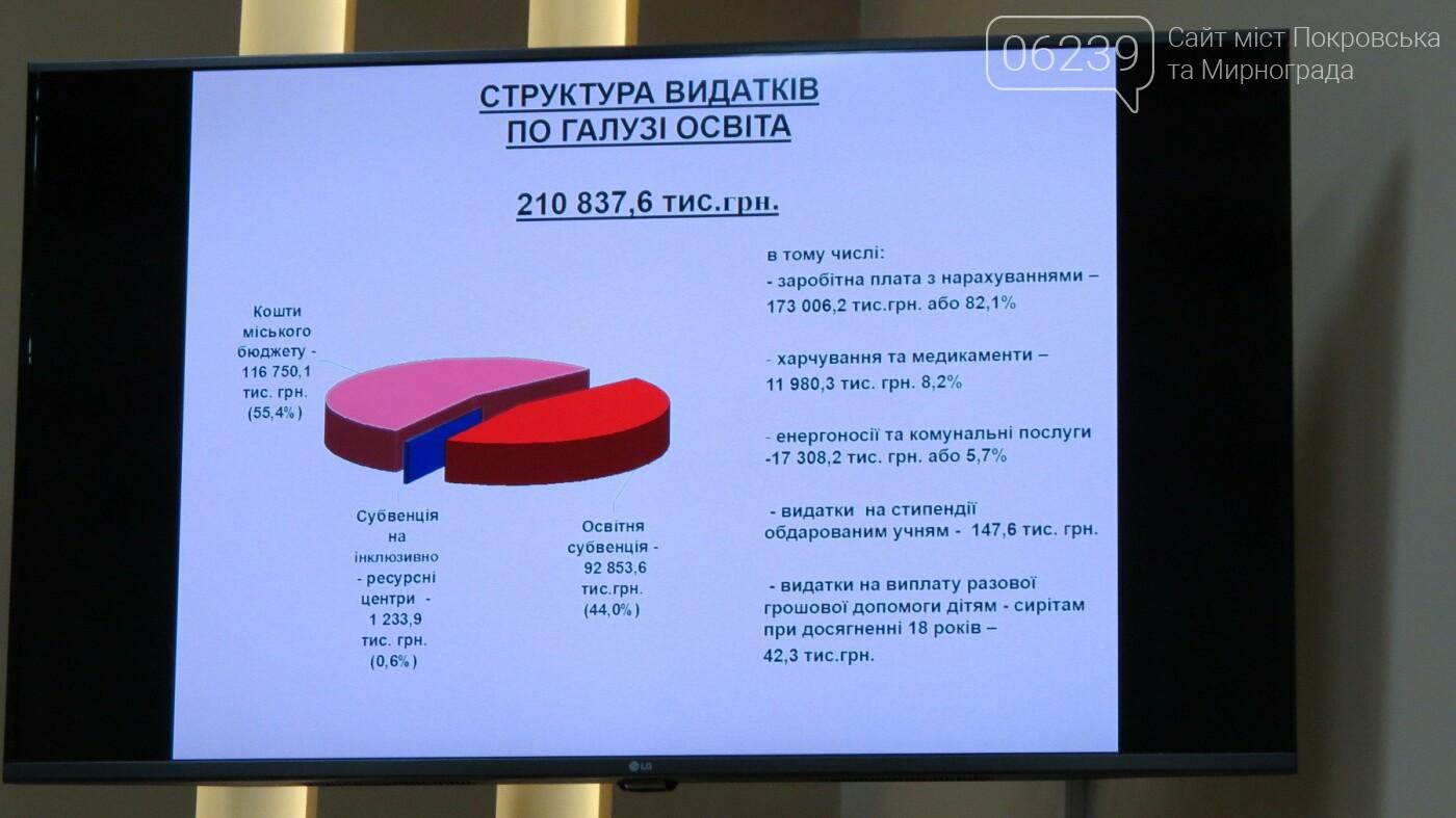 Бюджет-2019: сколько в Покровске выделят на образование, фото-1