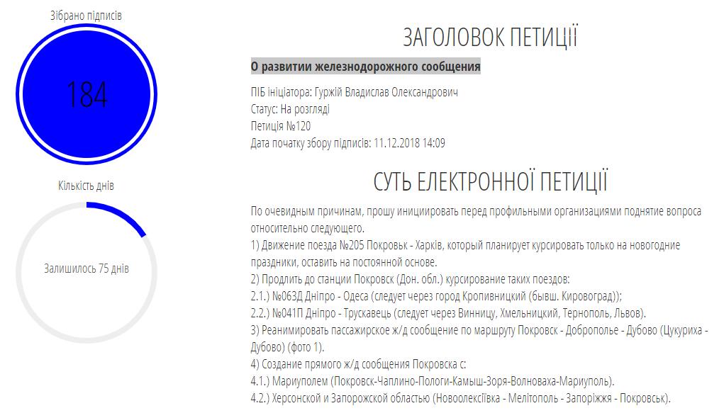 Петиция о развитии ж/д сообщения Покровска с другими городами набрала необходимое количество голосов, фото-1
