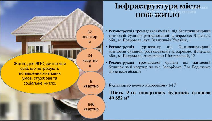 У Покровську презентували проект перспективного розвитку міста на 2019-2021 роки, фото-18