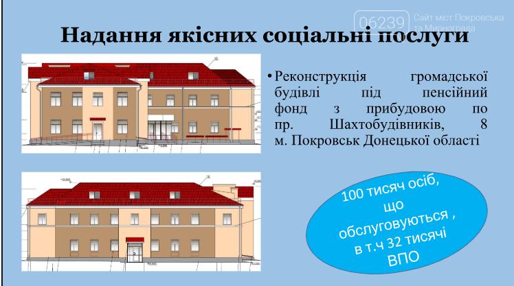 У Покровську презентували проект перспективного розвитку міста на 2019-2021 роки, фото-6