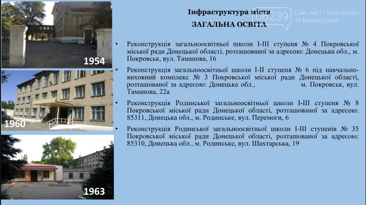 У Покровську презентували проект перспективного розвитку міста на 2019-2021 роки, фото-12