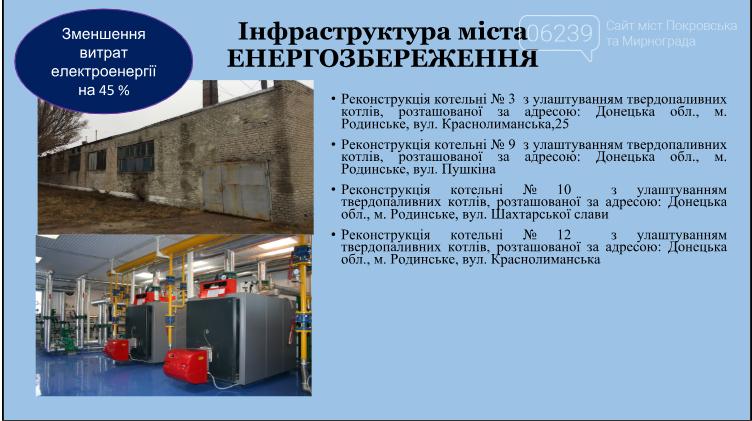 У Покровську презентували проект перспективного розвитку міста на 2019-2021 роки, фото-10