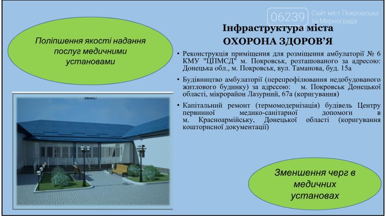 У Покровську презентували проект перспективного розвитку міста на 2019-2021 роки, фото-3