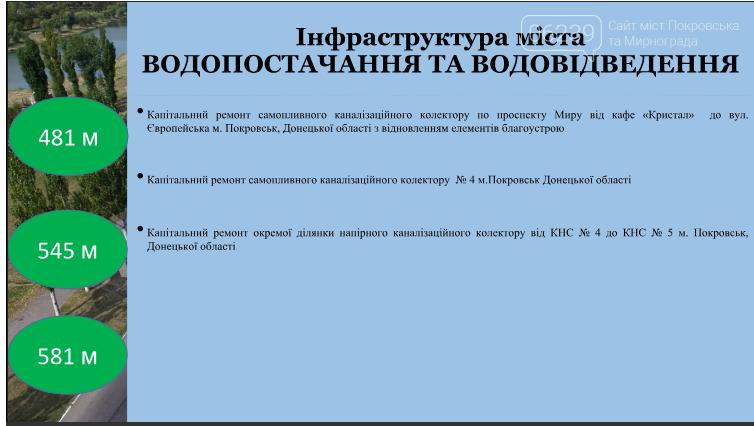 У Покровську презентували проект перспективного розвитку міста на 2019-2021 роки, фото-11
