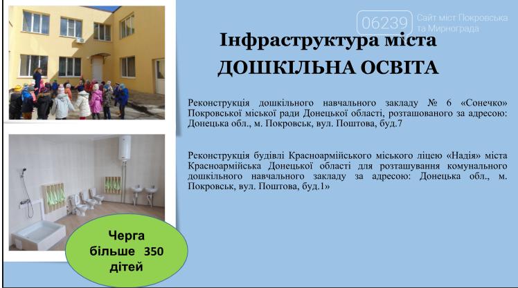 У Покровську презентували проект перспективного розвитку міста на 2019-2021 роки, фото-4