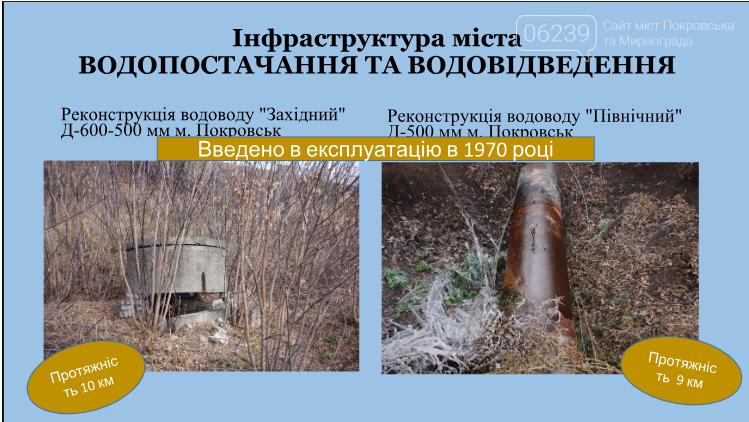 У Покровську презентували проект перспективного розвитку міста на 2019-2021 роки, фото-17