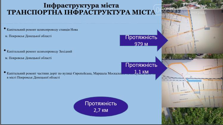 У Покровську презентували проект перспективного розвитку міста на 2019-2021 роки, фото-15