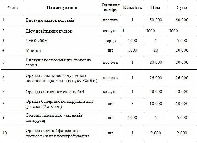 Как в Покровске планируют отмечать праздник Масленицы, фото-2