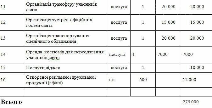 Как в Покровске планируют отмечать праздник Масленицы, фото-3