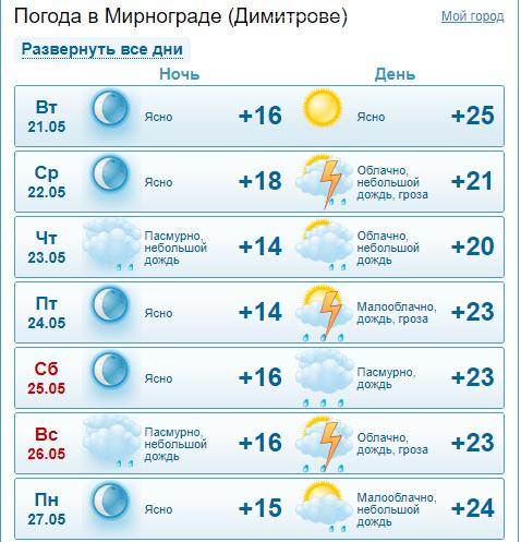 Покровск и Мирноград завтра зальют дожди, фото-1