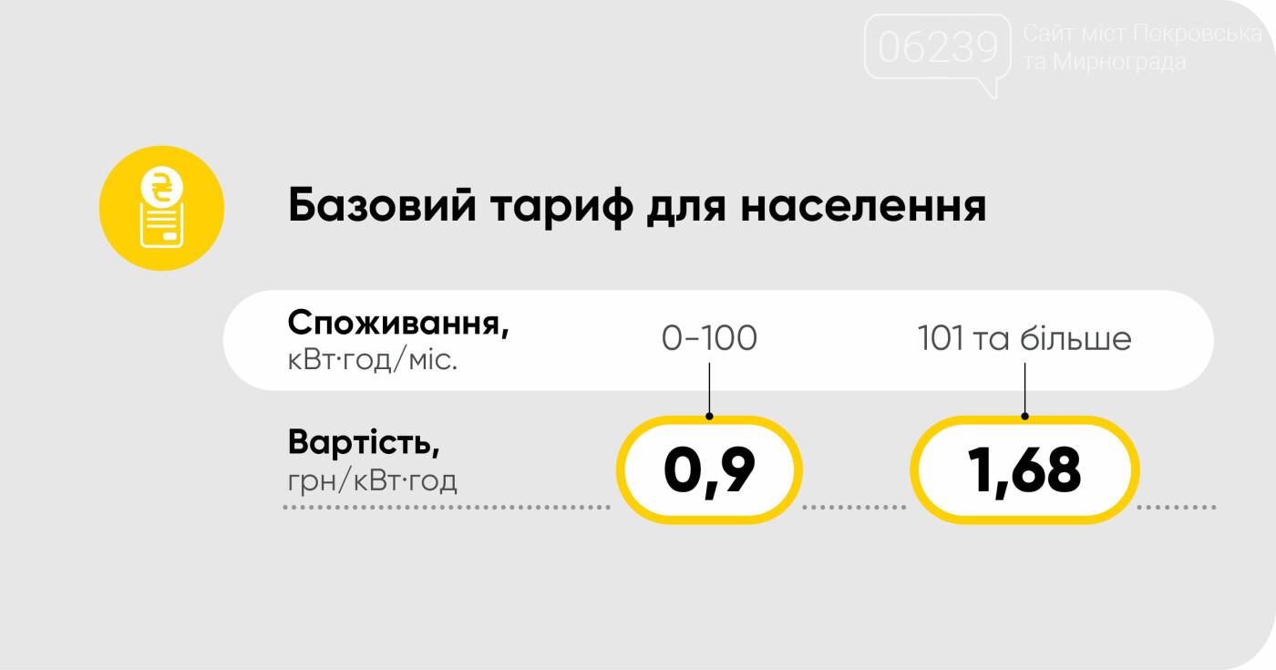 За якими тарифами сплачують електроенергію жителі Покровська, фото-1