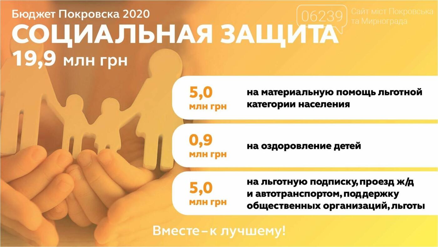 В Покровске утвердили бюджет-2020: решили меньше тратить на праздники и пиар, фото-4