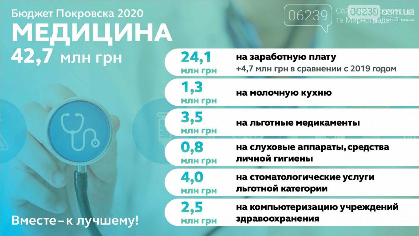 В Покровске выделили четыре миллиона на бесплатные стоматологические услуги, фото-1