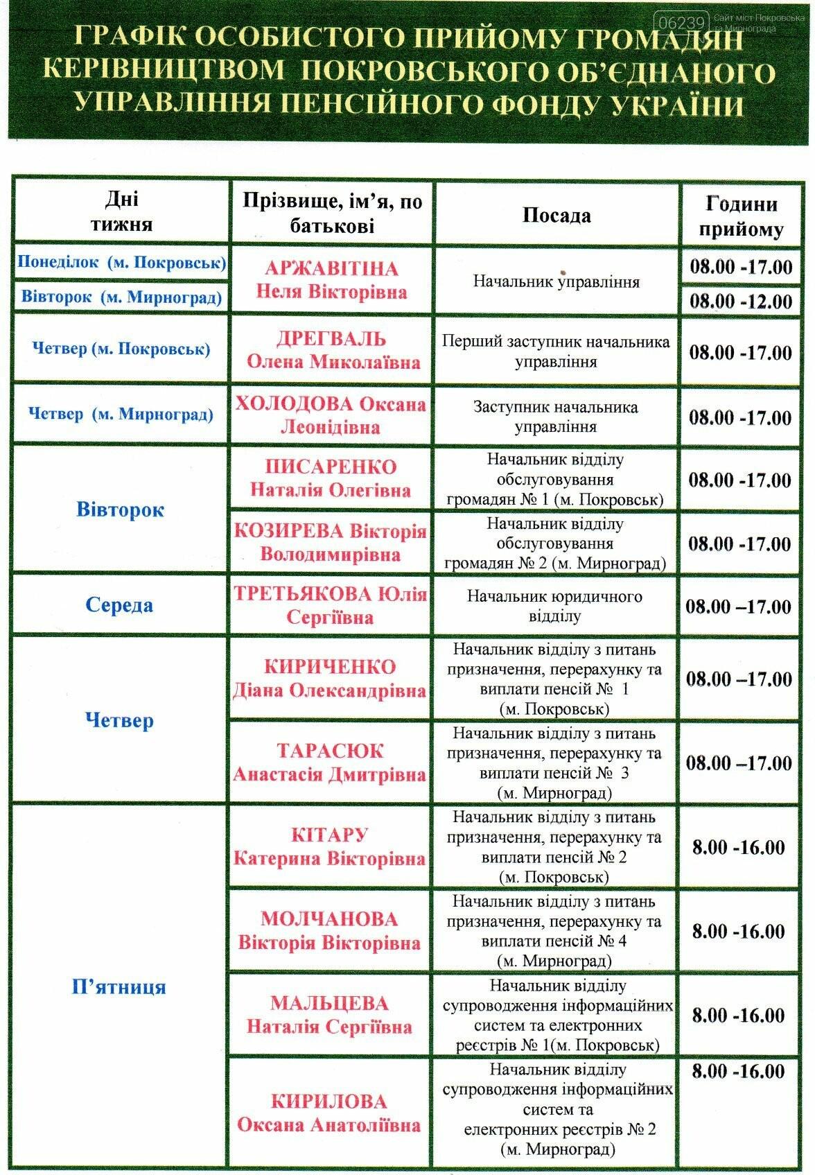 Опубликован график приема жителей Покровска и Мирнограда Покровским объединенным управлением ПФУ на 2020 год, фото-2