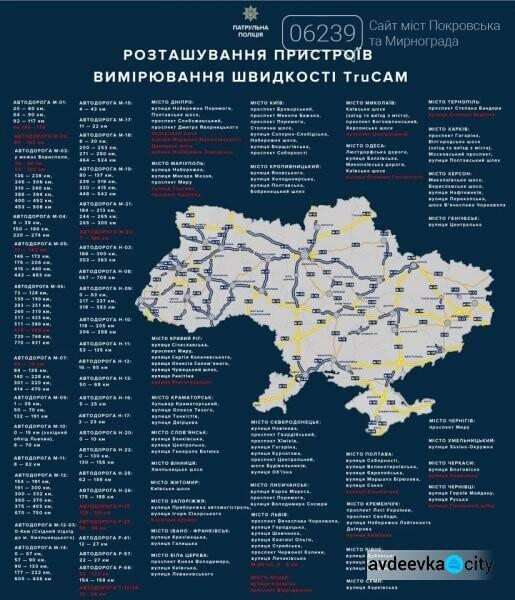 Вниманию водителей Покровска и Мирнограда: на дорогах Донетчины увеличено количество радаров, фото-1