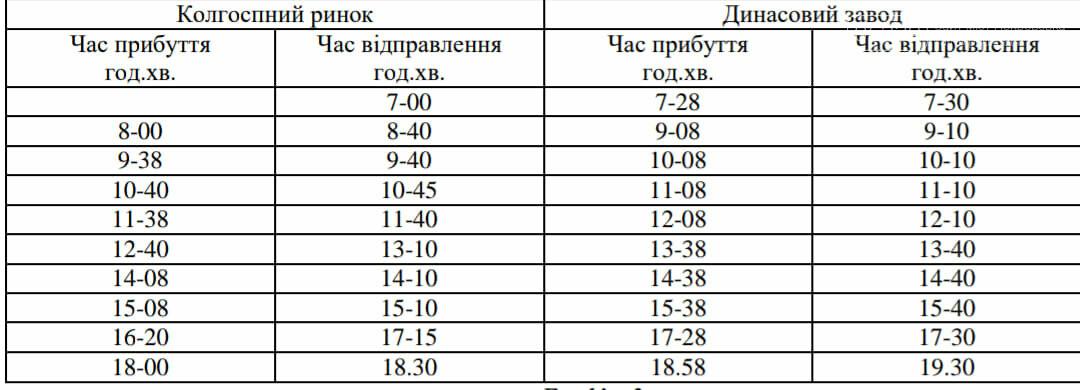 З понеділка у Покровську відновлюється один із графіків руху маршруту №2, фото-1
