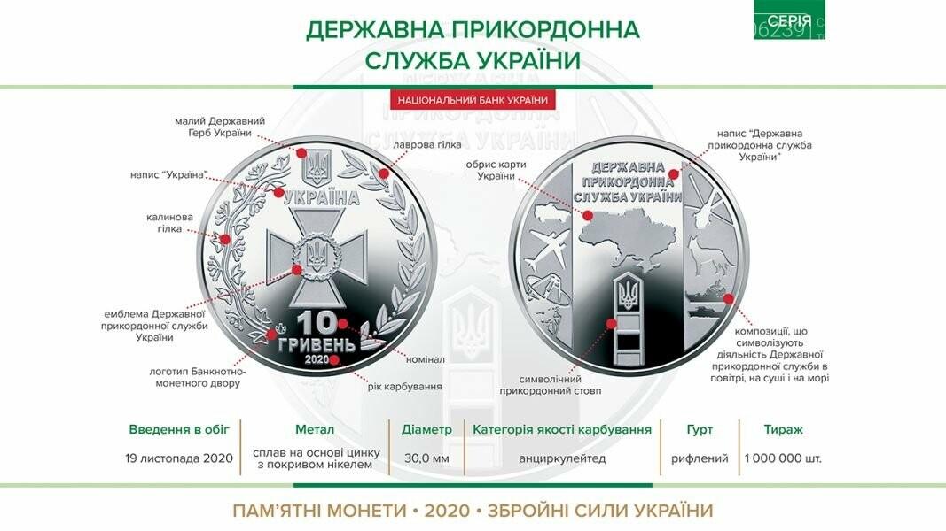 На заметку покровчанам: в Украине вводят в оборот новую 10-гривневую монету, фото-1