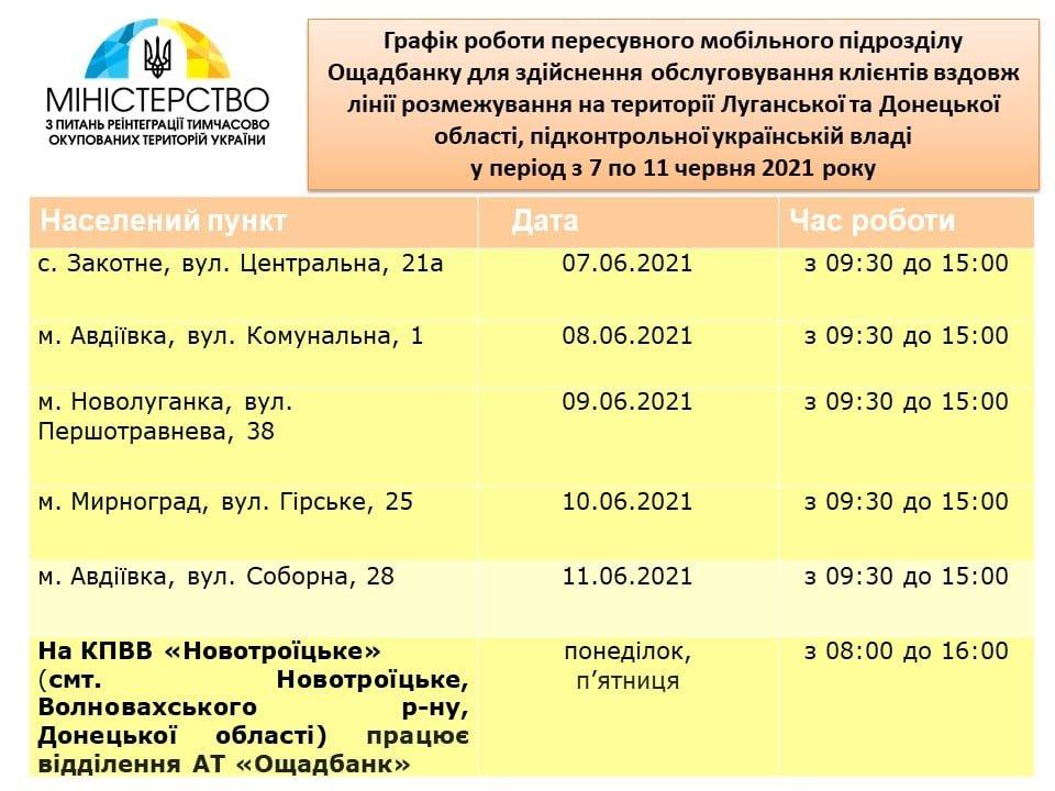 Мобильный «Ощадбанк» всю неделю будет работать в прифронтовой зоне Донетчины, в том числе в Мирнограде, фото-1